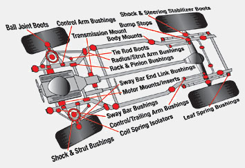 Energy Suspension Bushing Sets For 11 10 09 08 07 06 05 04 Honda Civic. Energy Suspension Bushing Locations. Honda. 1995 Honda Civic Front End Diagram At Scoala.co
